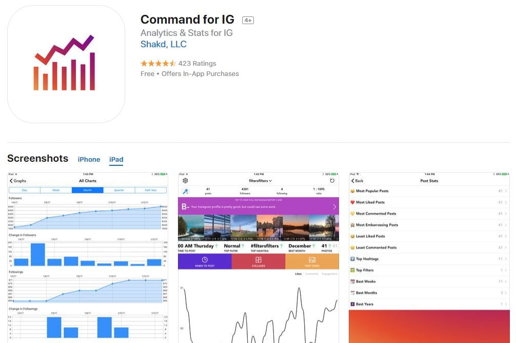Command for IG: The Only Instagram Analytic Tool You Need